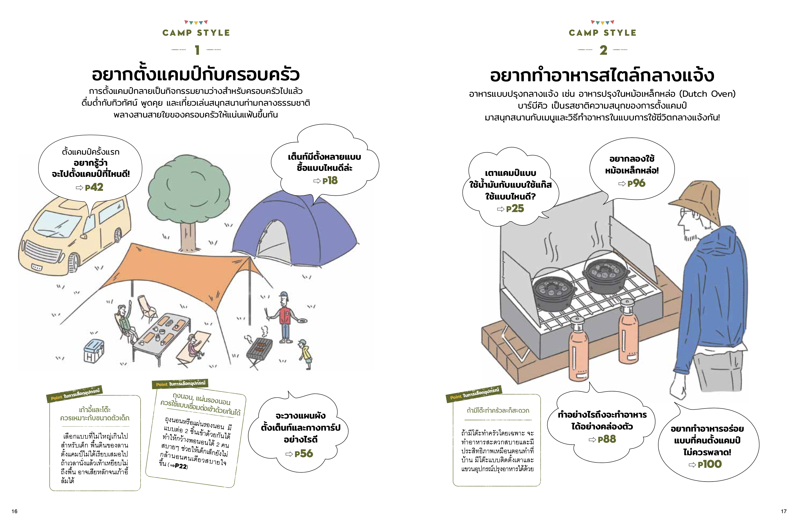 Camping Handbook คู่มือตั้งแคมป์สไตล์ญี่ปุ่น